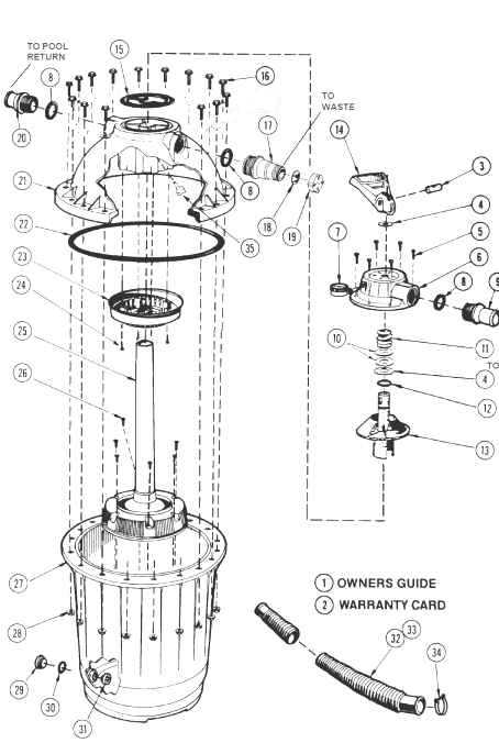 Doughboy Filter Parts 0 1750 000 Silica Ii